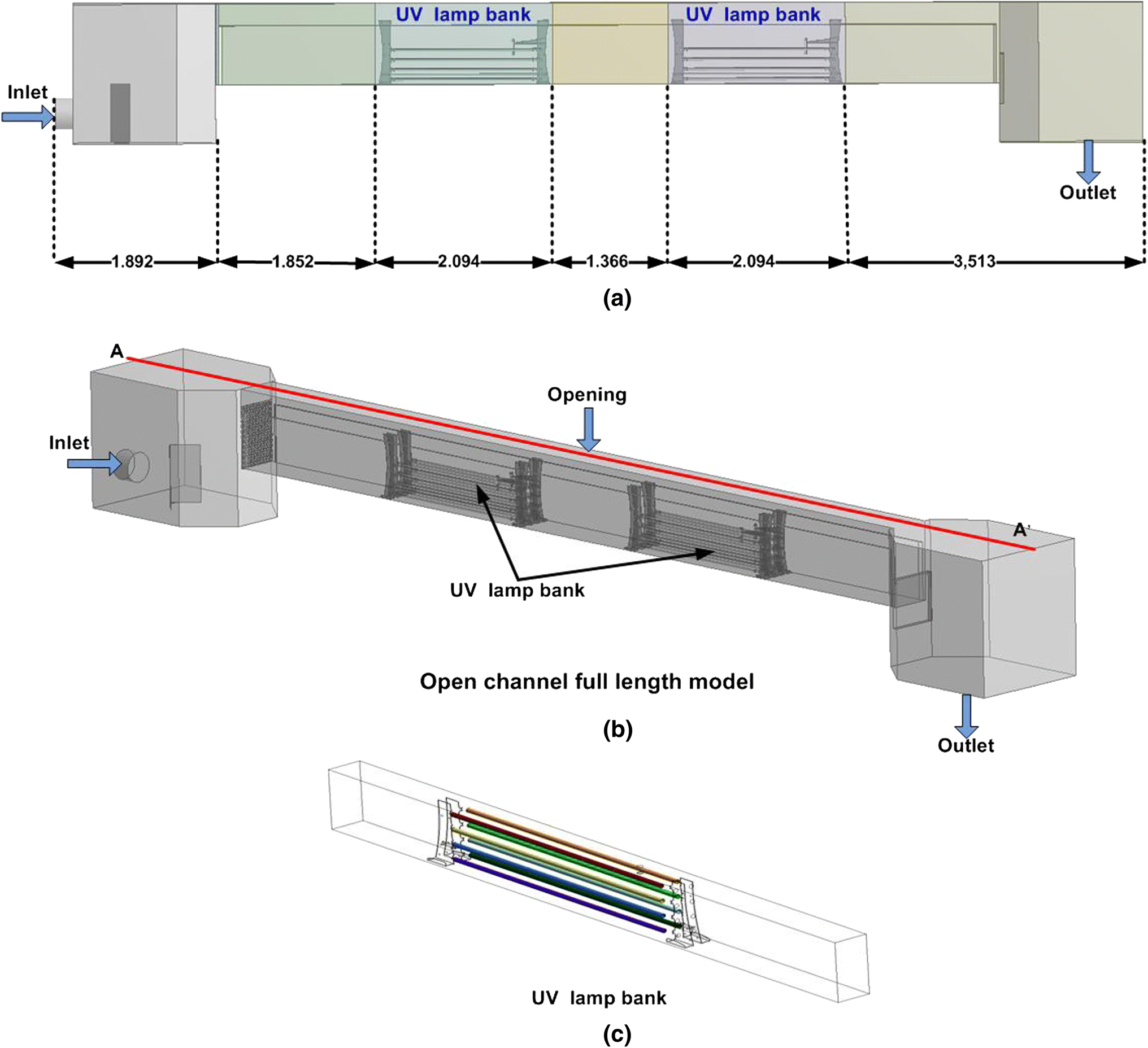 Design And Optimization Of Open Channel Water Ultraviolet Beam Bridge Diagram Fig 1 Schematic