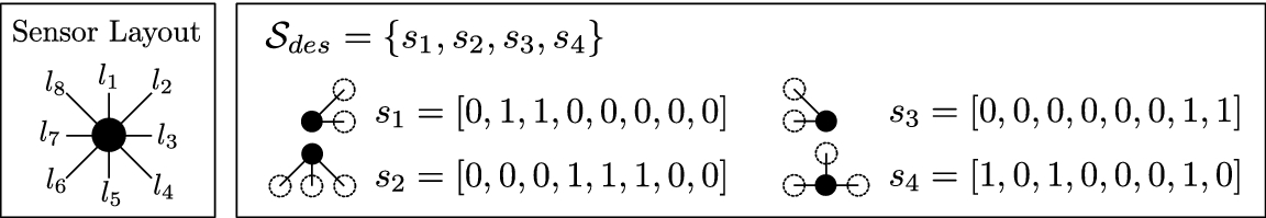 Provable self-organizing pattern formation by a swarm of