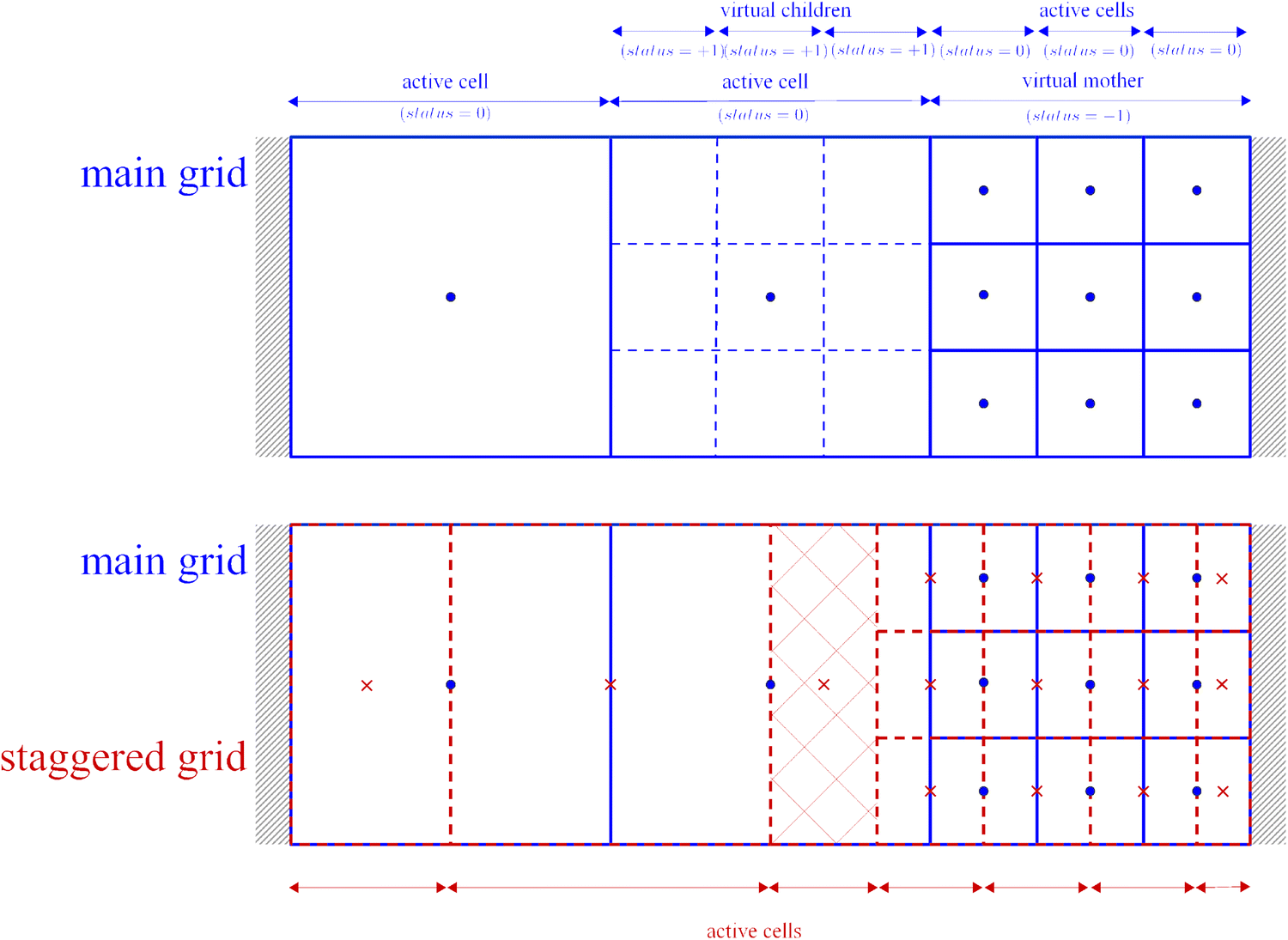 Discontinuous Galerkin Methods For Compressible And Incompressible Item Safety0021 Basic Components Symbols In A Circuit Chart Open Image New Window
