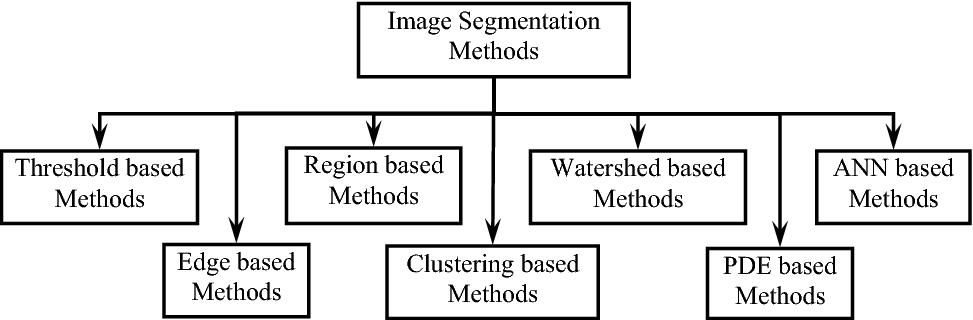Nature-Inspired Optimization Algorithms and Their
