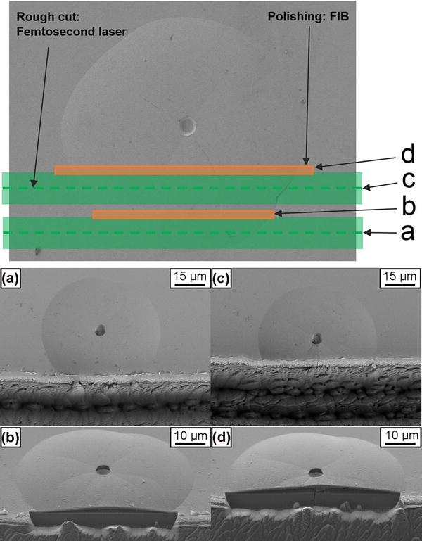 New Insights into Nanoindentation-Based Adhesion Testing