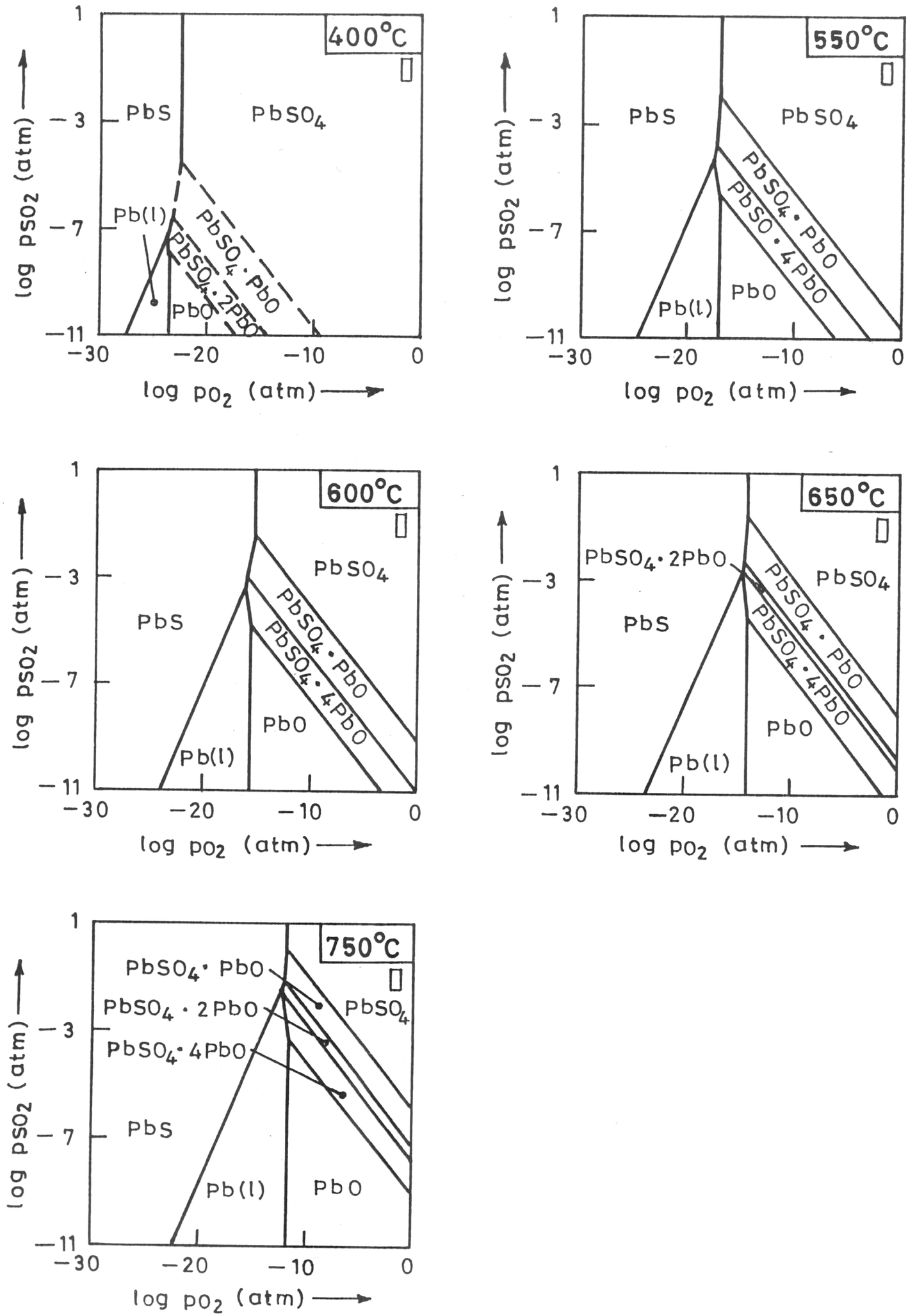 Constitutive Topics in Physical Chemistry of High