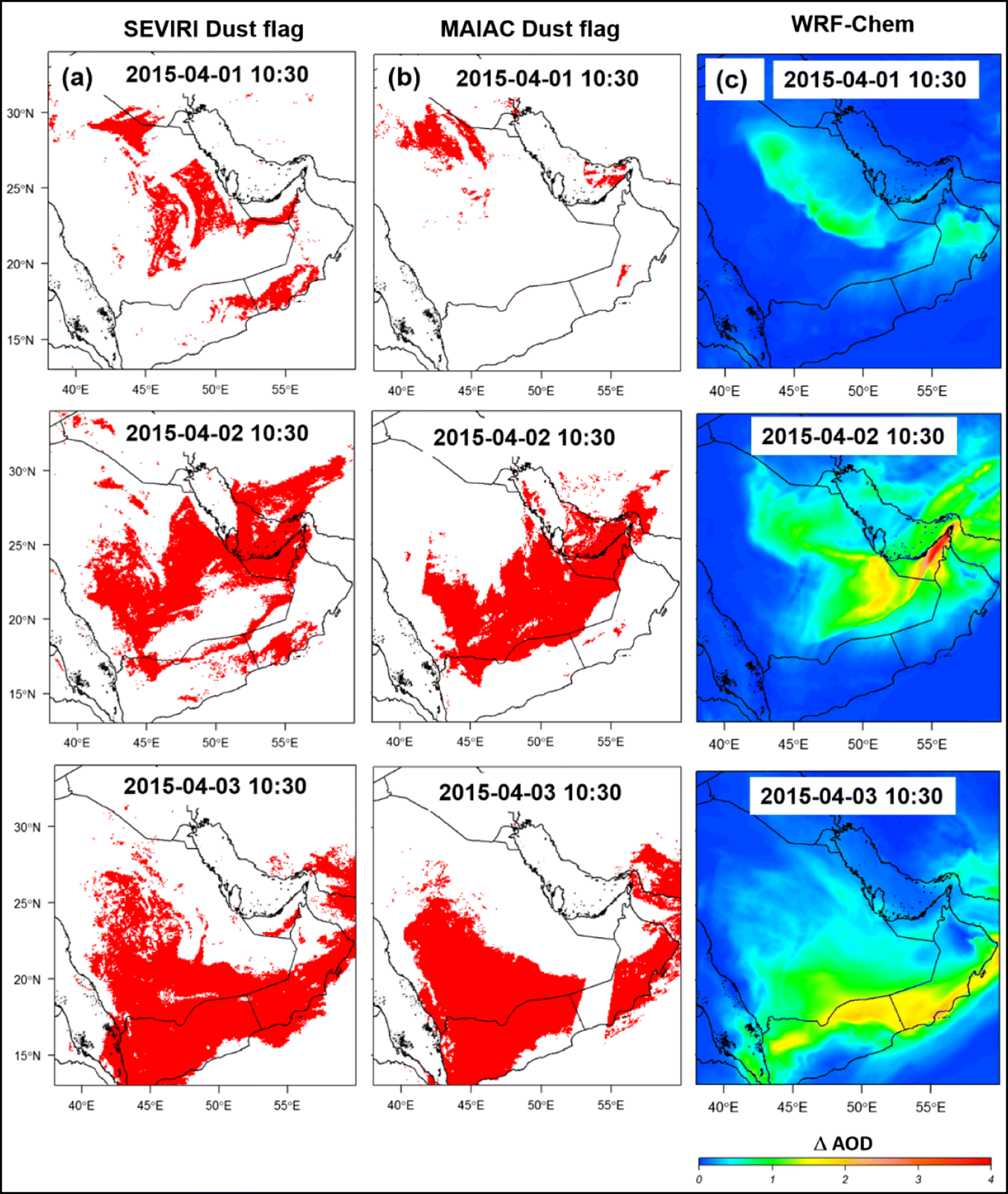 Analysis of a severe dust storm and its impact on air