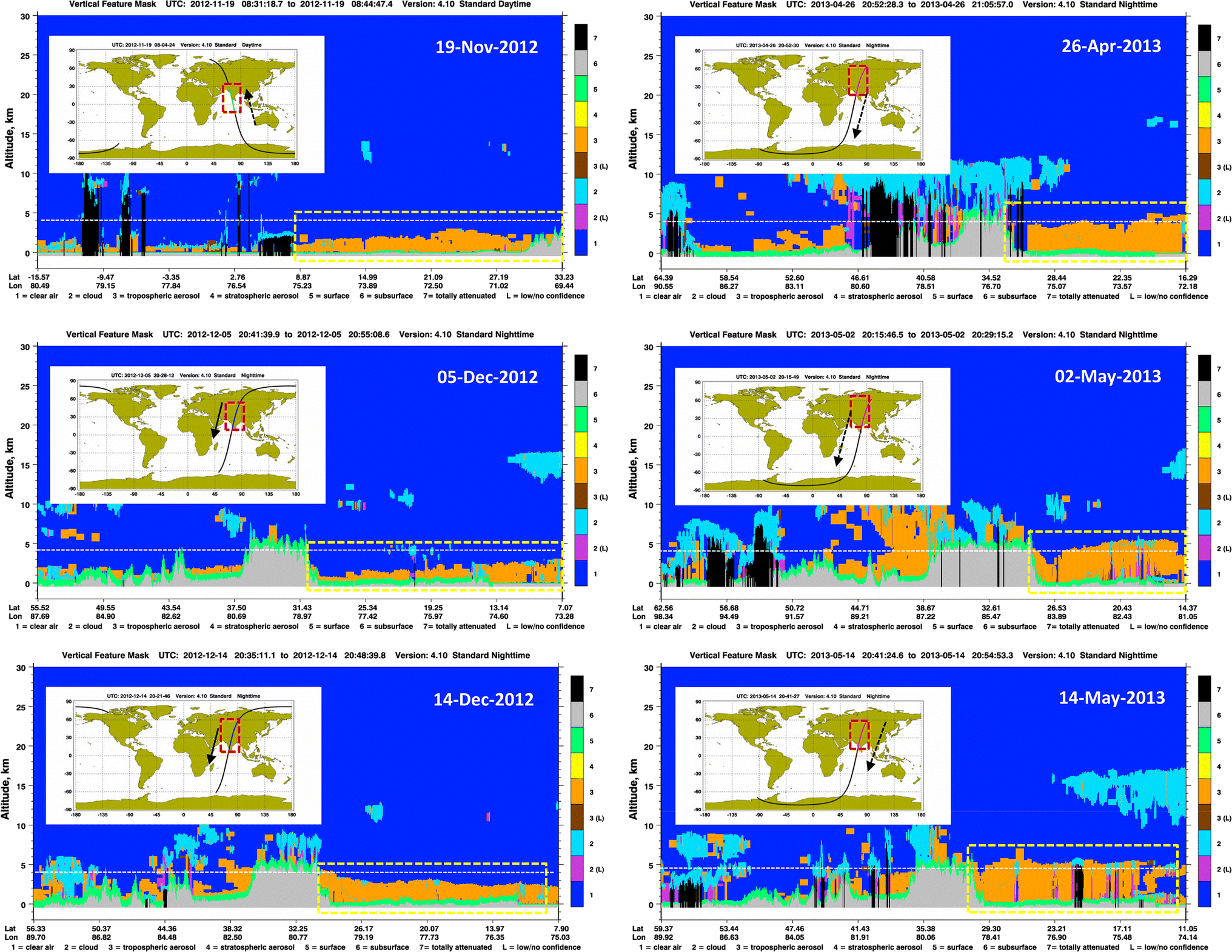 Seasonal contrast in the vertical profiles of aerosol number