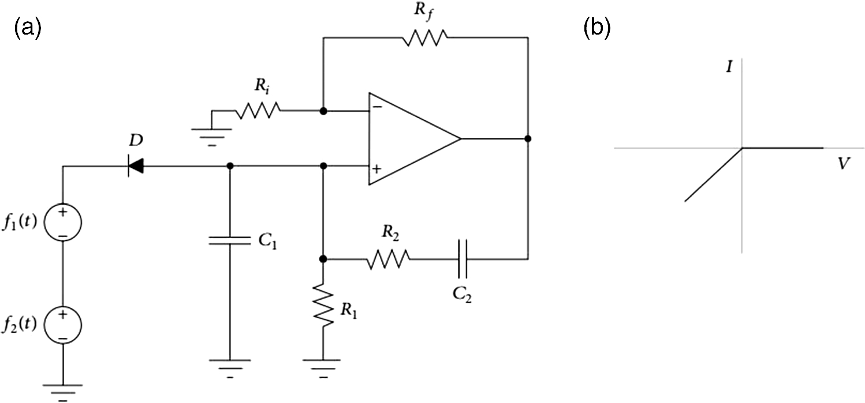Applicability Of Strange Nonchaotic Wien Bridge Oscillators For Rc And Oscillator Circuit Oscillatorcircuit Open Image In New Window Fig 1 A Nonautonomous