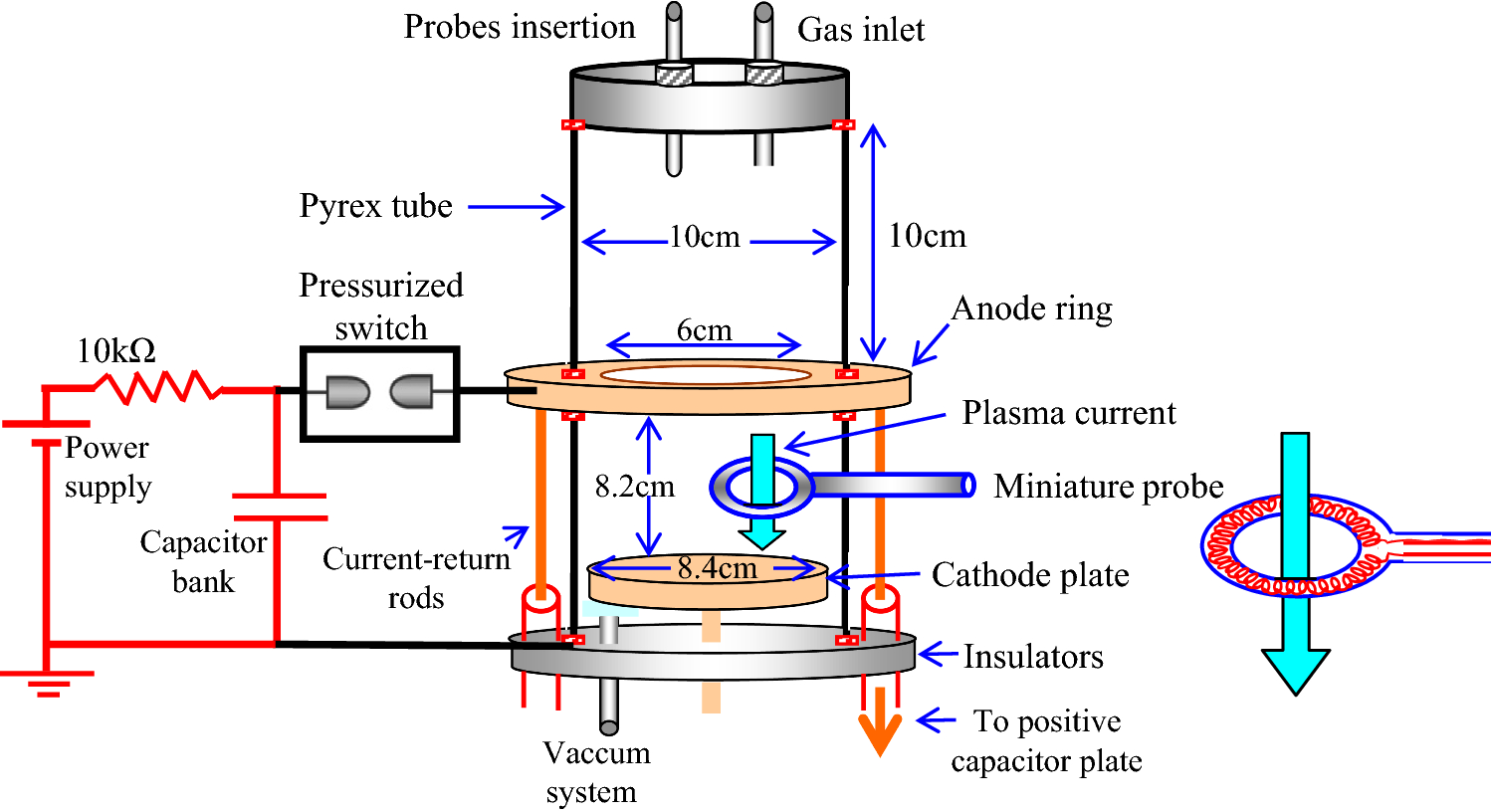 Characterisation Of Electric Discharge In Hollow Electrode Z Pinch Jewett Wiring Diagram Fig 1 Schematic