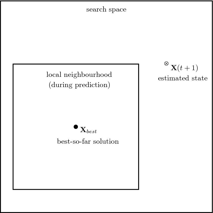 Single-solution Simulated Kalman Filter algorithm for global