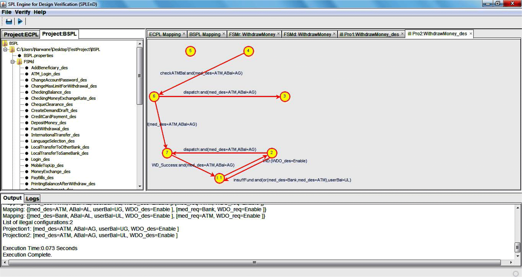 Design variability verification in Software Product Lines