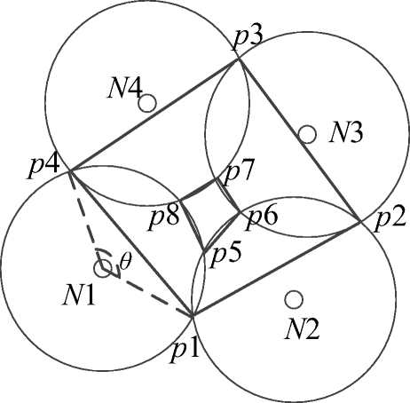 An Algorithm For Calculating Coverage Rate Of Wsns Based On Geometry