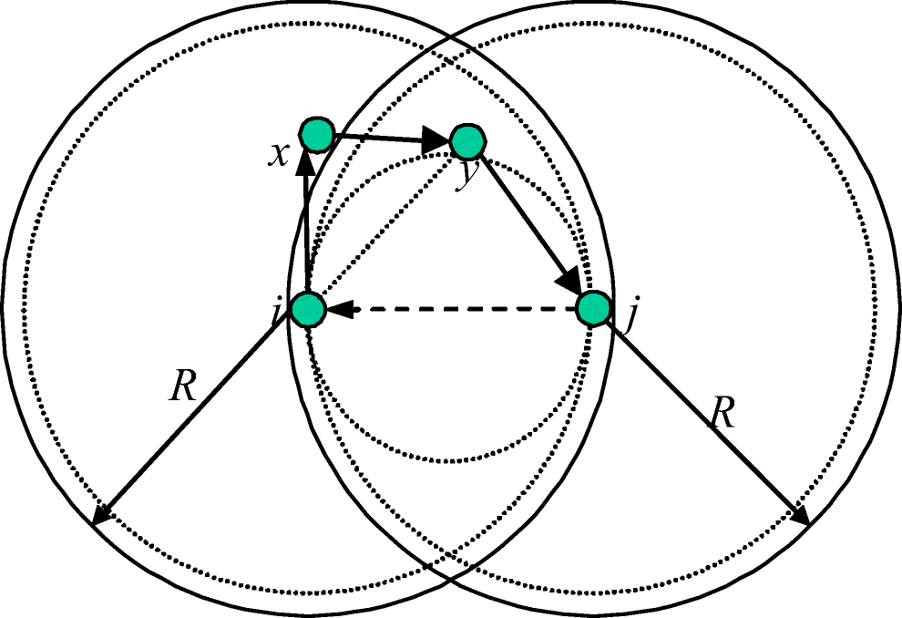 Localized Topology Control And On Demand Power Efficient Routing For