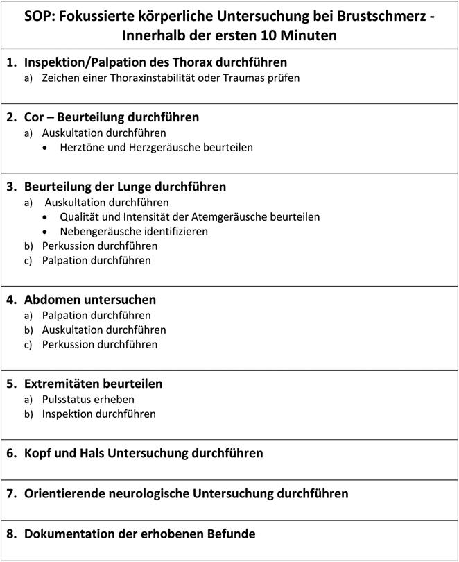 """Standard operating procedures"""" zur Umsetzung der Leitlinien bei ..."""