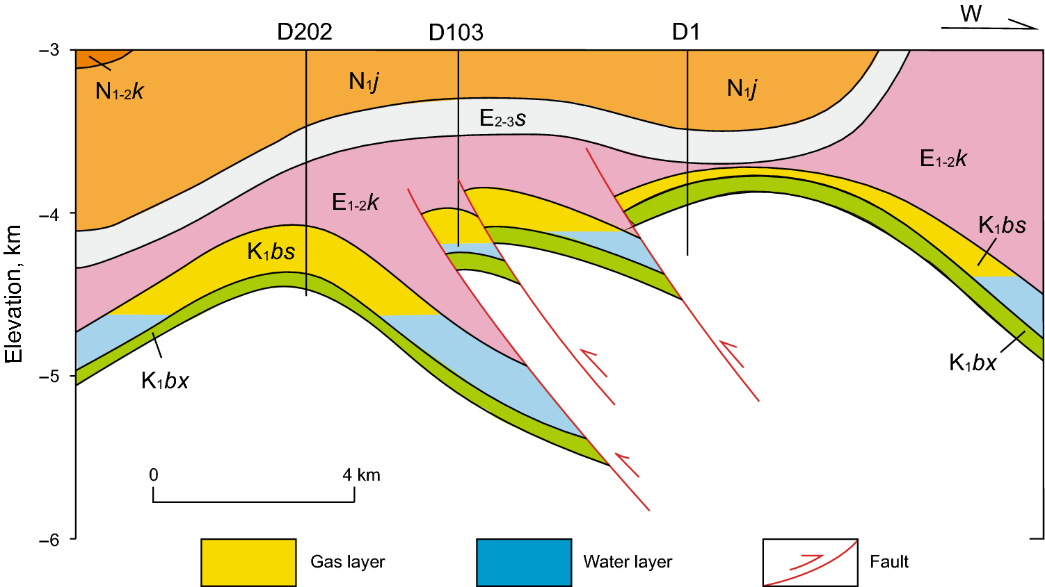 The petroleum system: a new classification scheme based on