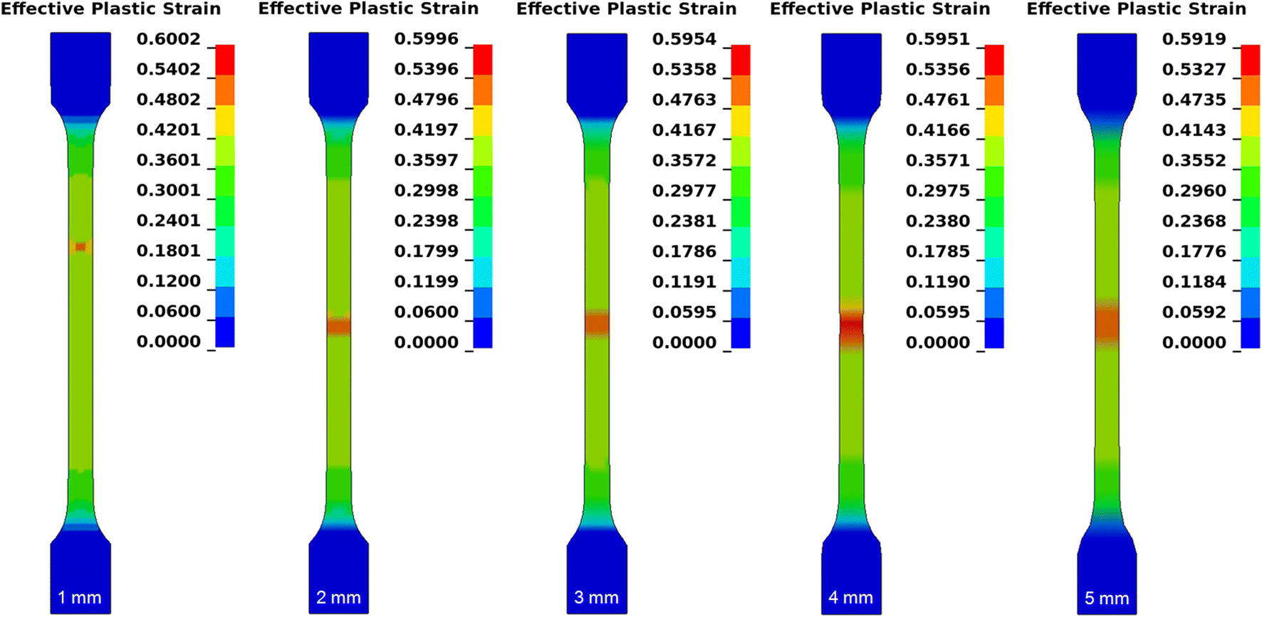 Damage and fracture during sheet-metal forming of alloy 718