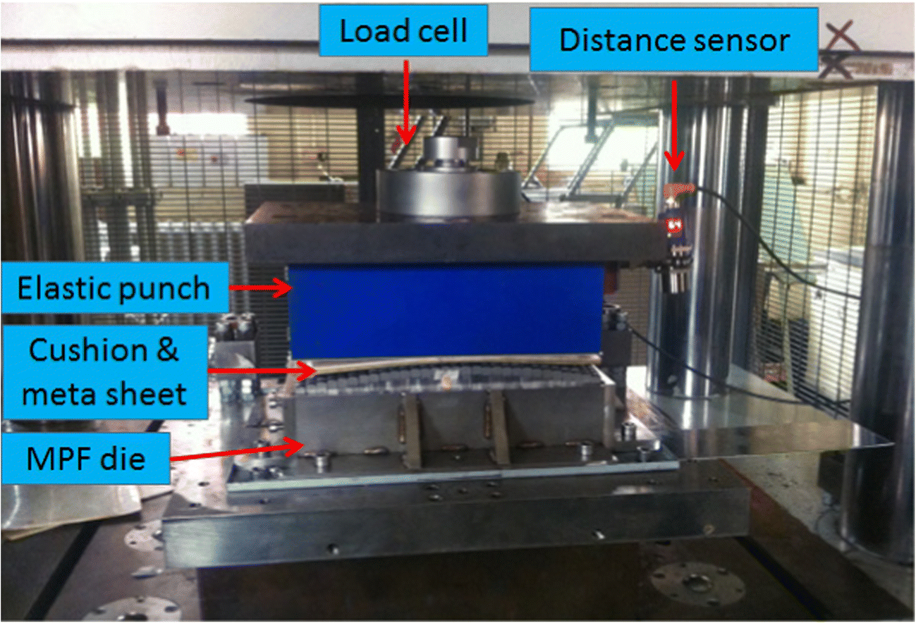 Low-cost metal-forming process using an elastic punch and a