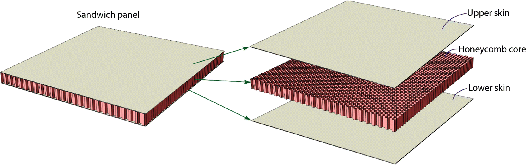Simulation of the forming process for curved composite ...