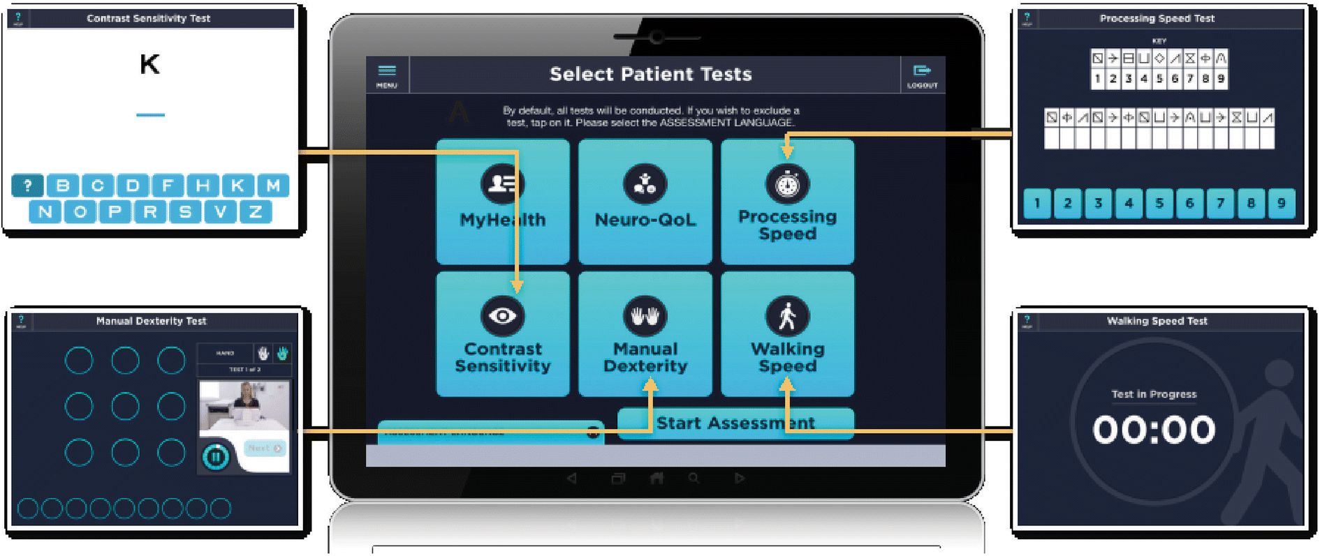 Multiple Sclerosis Performance Test: Technical Development and