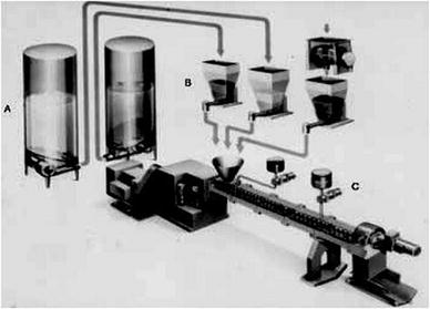 Application of Food Extrusion Process to Develop Fish Meat