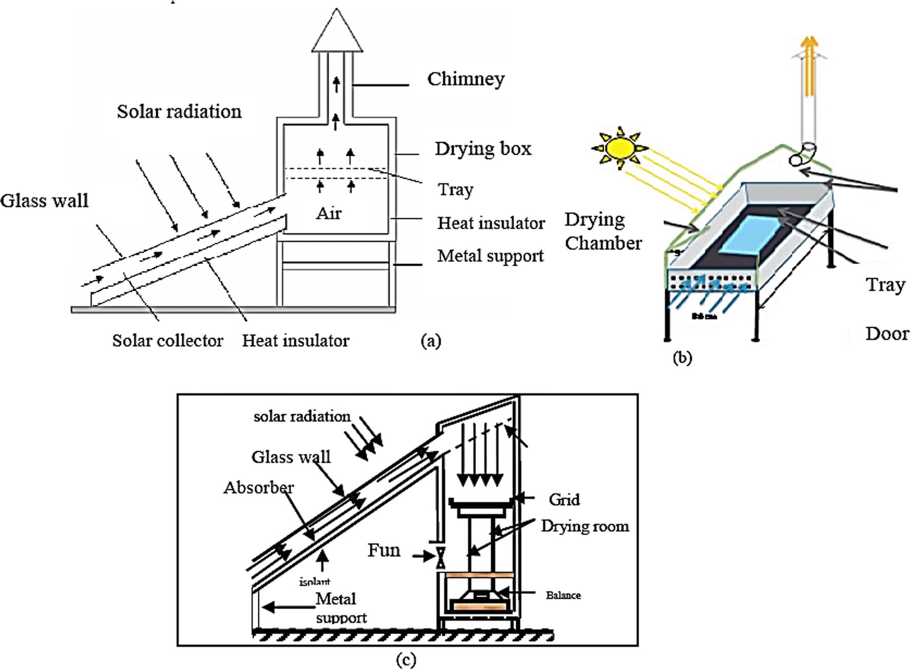 new dryer wiring ecn electrical forums wiring diagram schematic name rh 3 8 2 systembeimroulette de