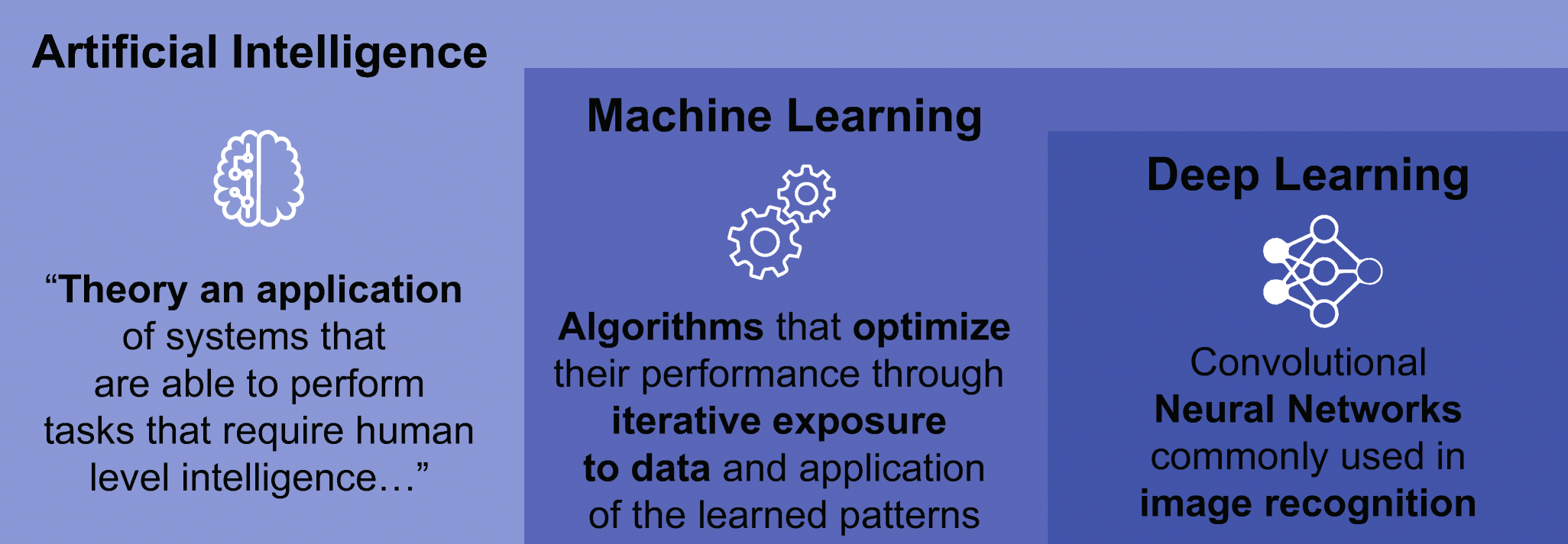 Machine Learning in the Evaluation of Myocardial Ischemia Through