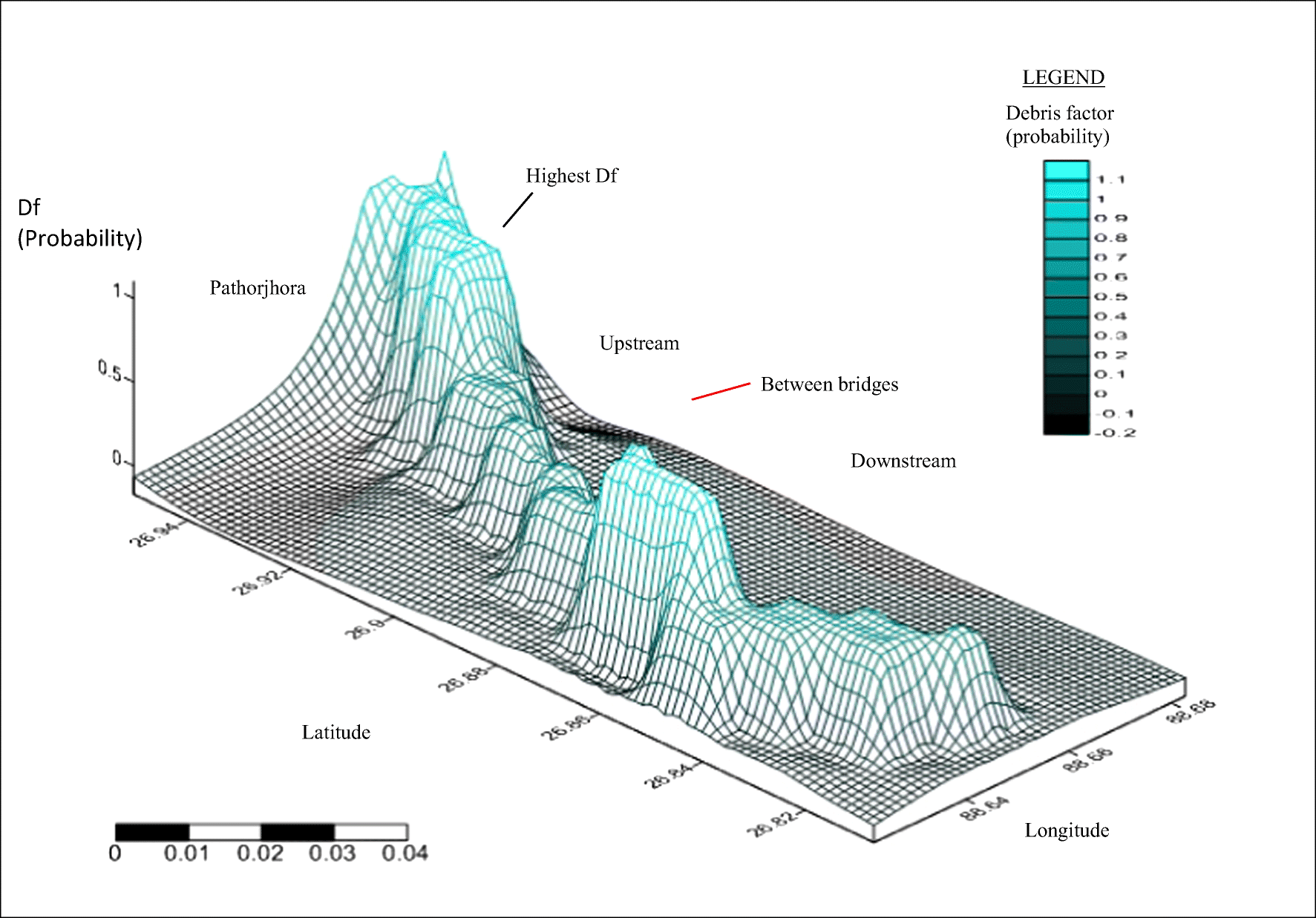 Bridge construction and river channel morphology—A comprehensive ...