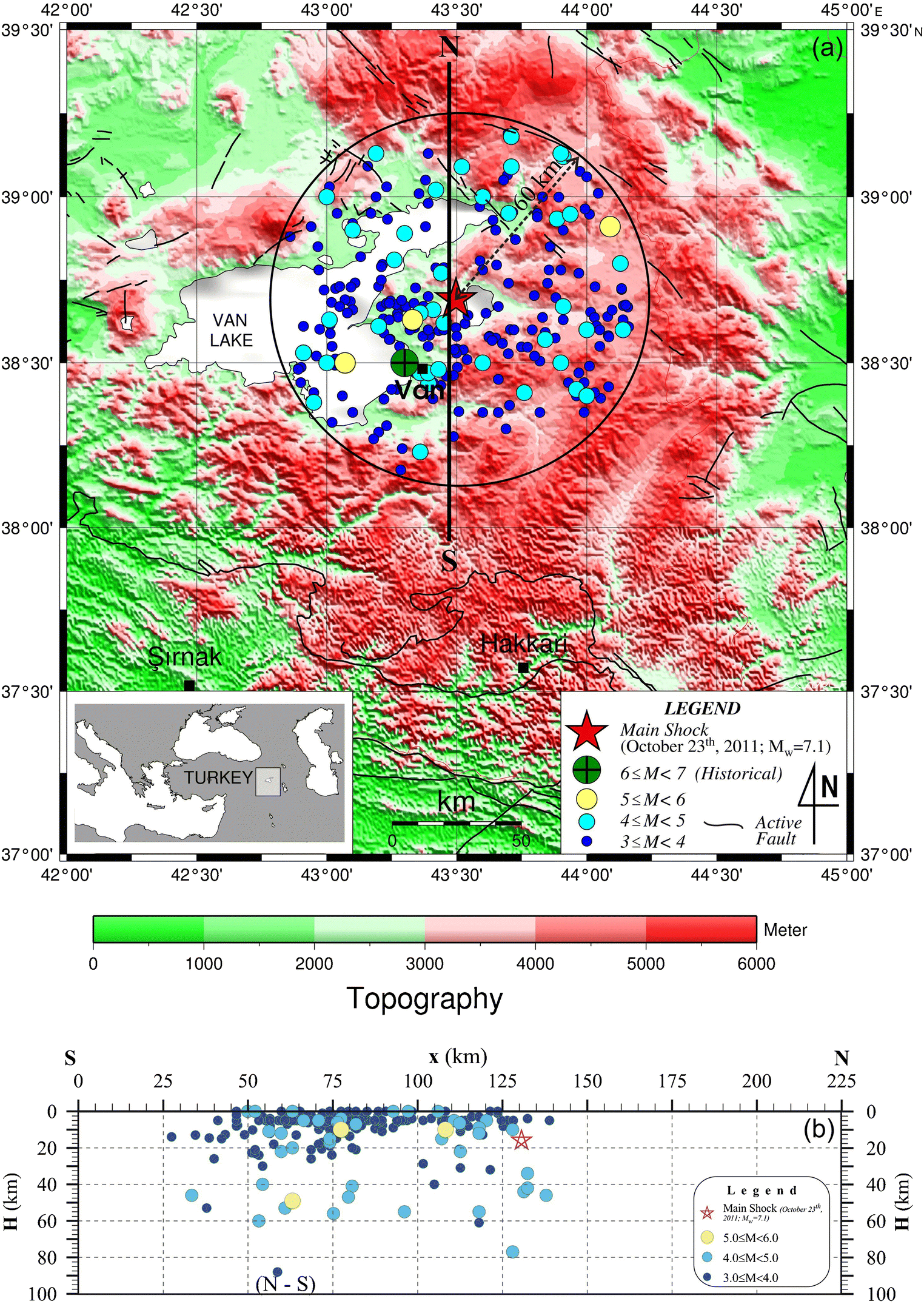 HYPOSEC: a new tool to determine the earthquake fracture mechanism