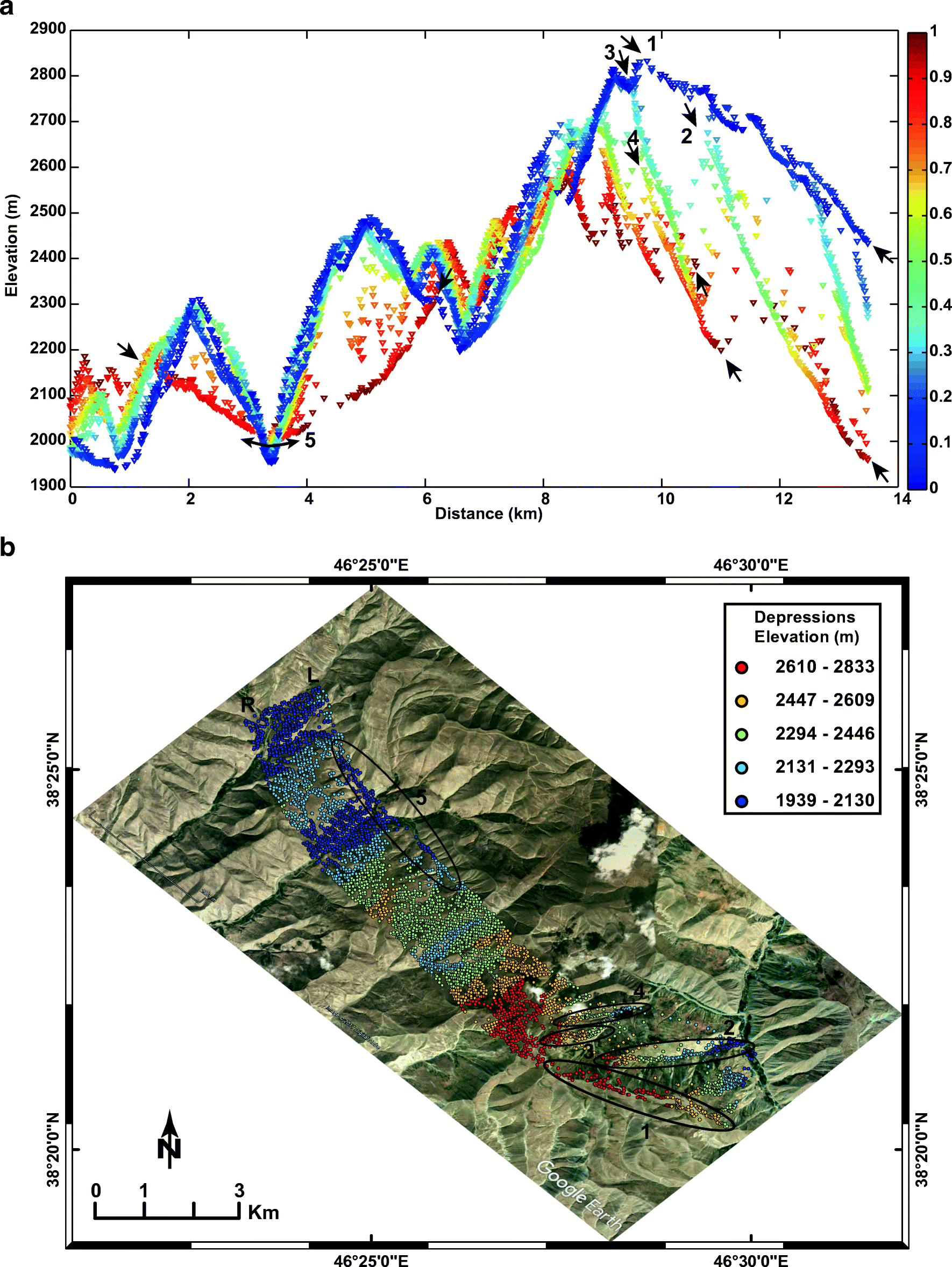 SCPAT: a MATLAB-based toolbox for analysing swath characteristic