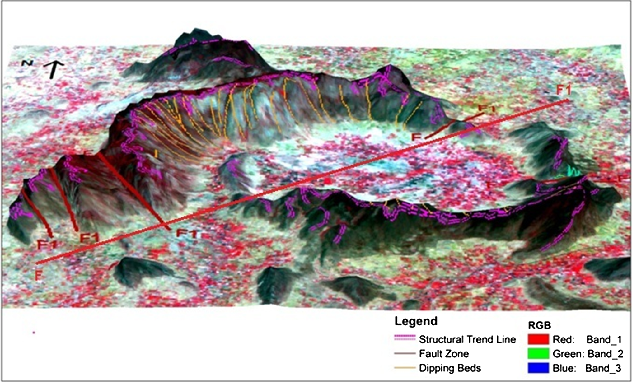 Lithology and Structural Mapping of Kadavur Basin, Tamil
