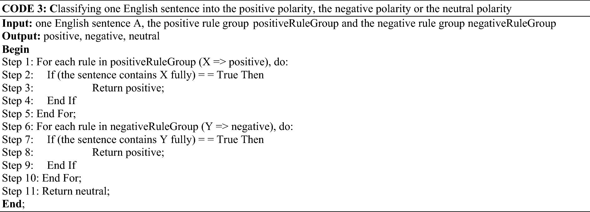 A C4 5 algorithm for english emotional classification