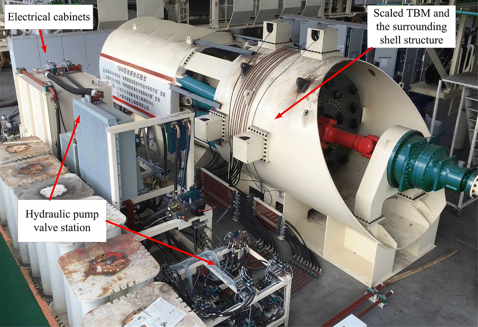 Trajectory Control of Tunnel Boring Machine Based on
