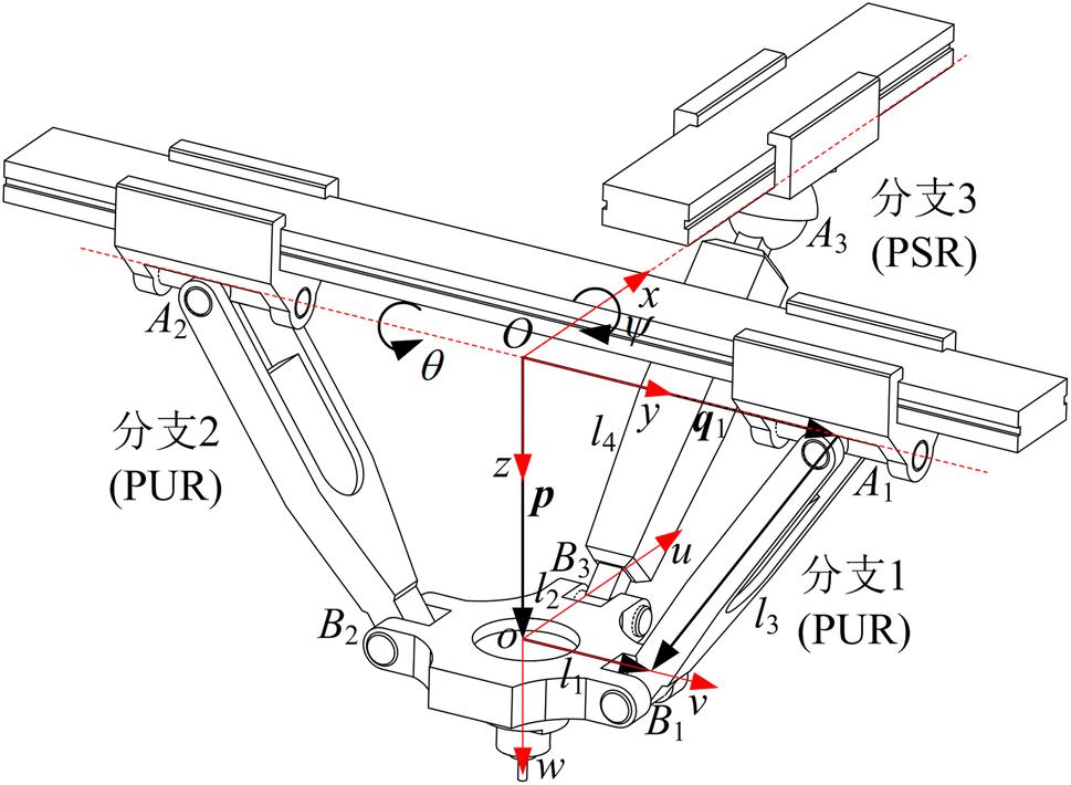 Elastostatic Stiffness Analysis Of A 2 Pur Psr Overconstrained