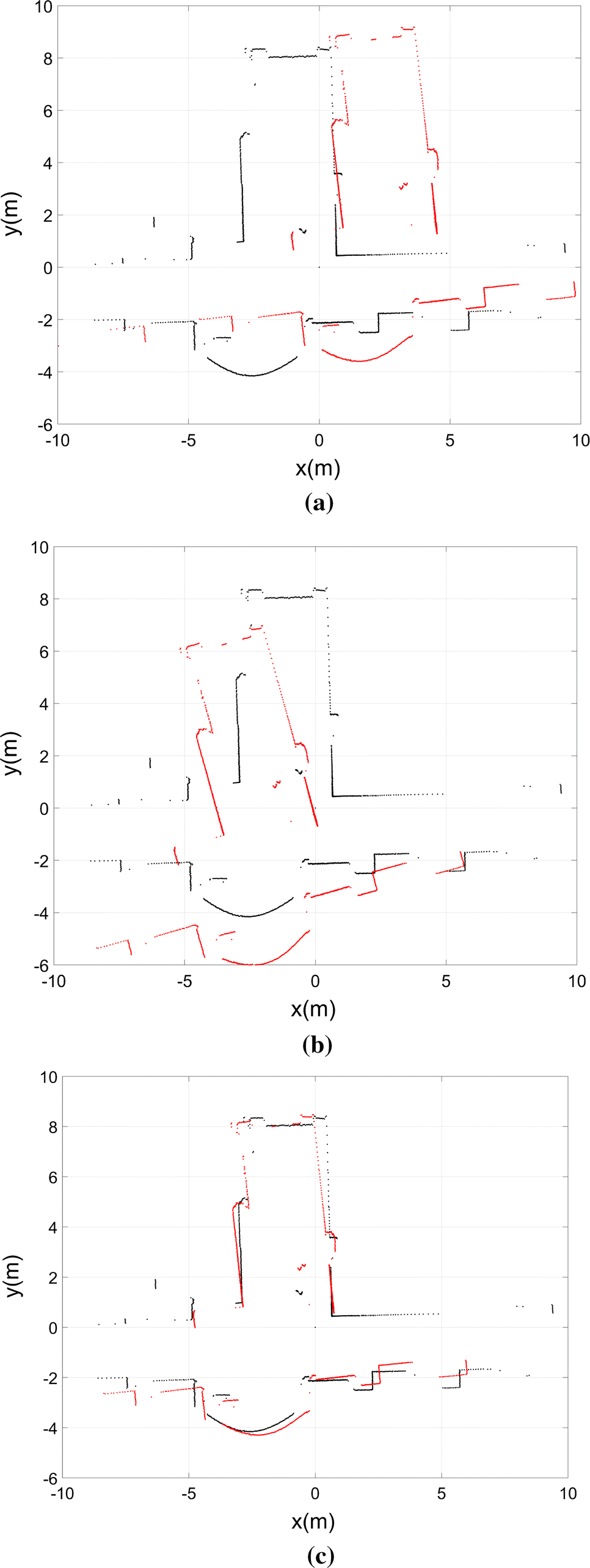 Development of a Practical ICP Outlier Rejection Scheme for Graph