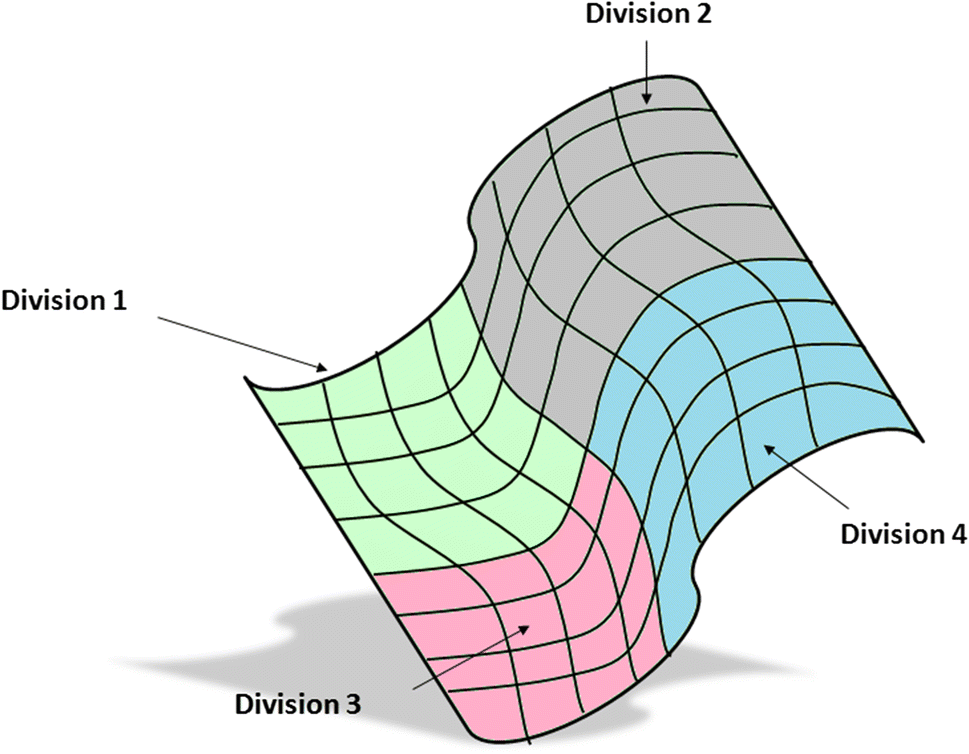 Preliminary Study On Development Of 3d Free Form Surface