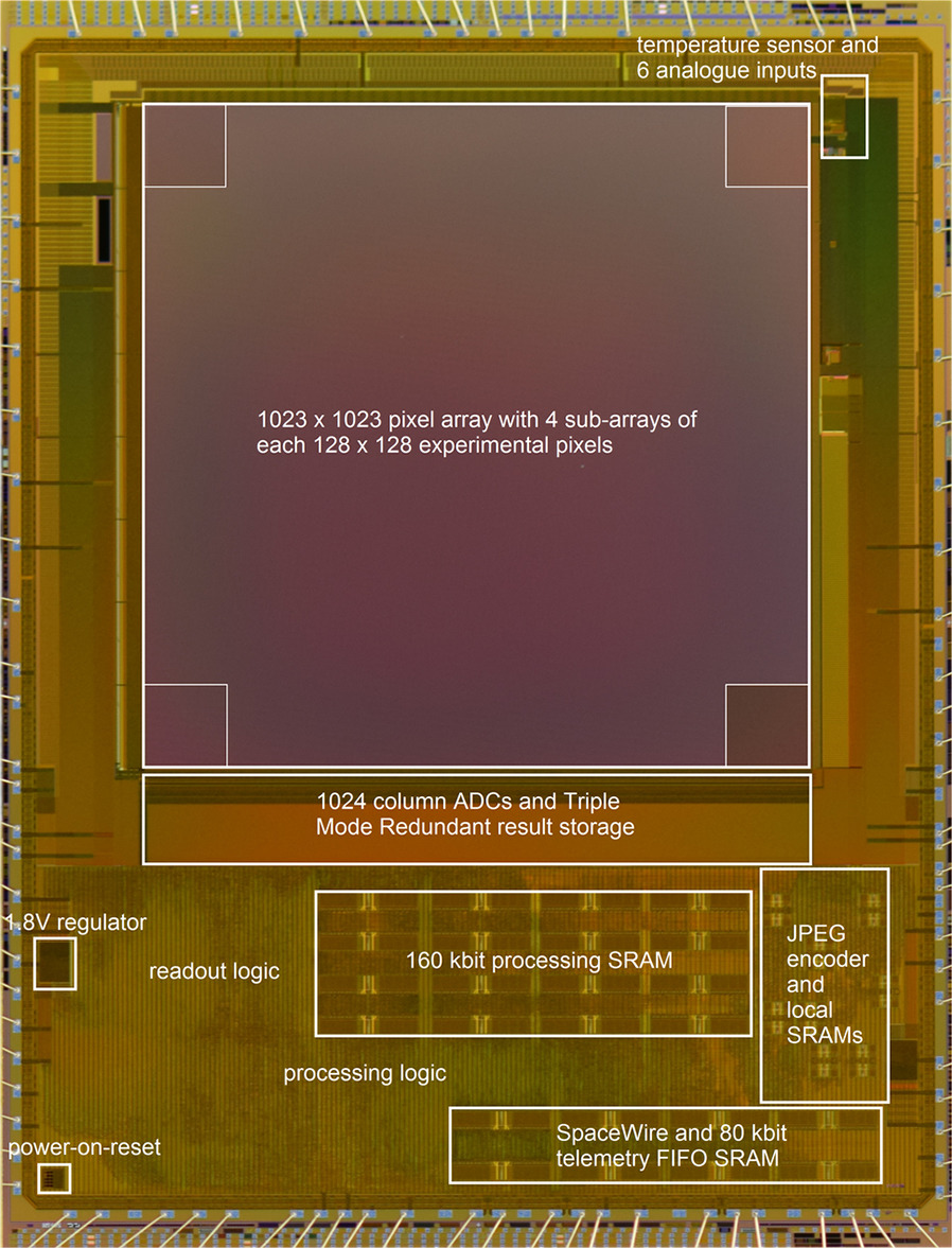 Faintstar An Intelligent Single Chip Sensor Head For Star Trackers Telemetry Block Diagram Of Dsp Based Fig 6 Prototype Die Photograph With Main Blocks Indicated