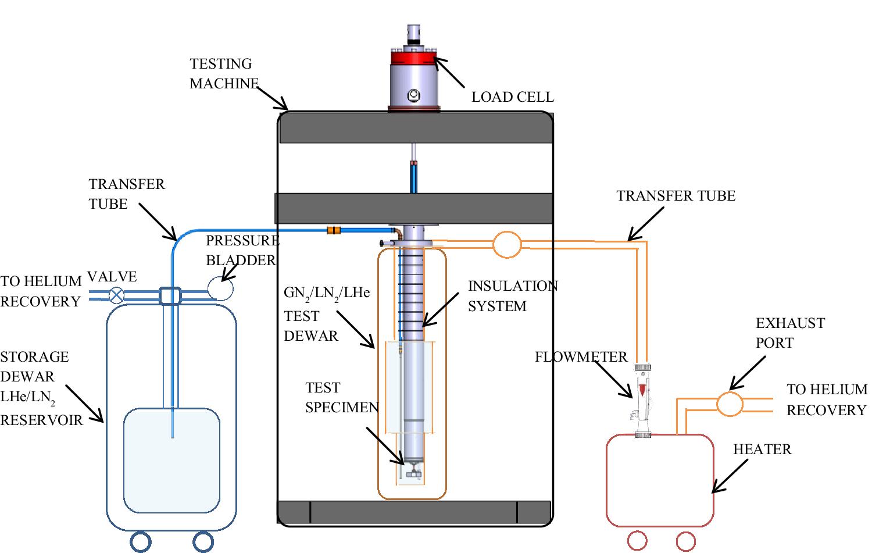 fig  2  schematic