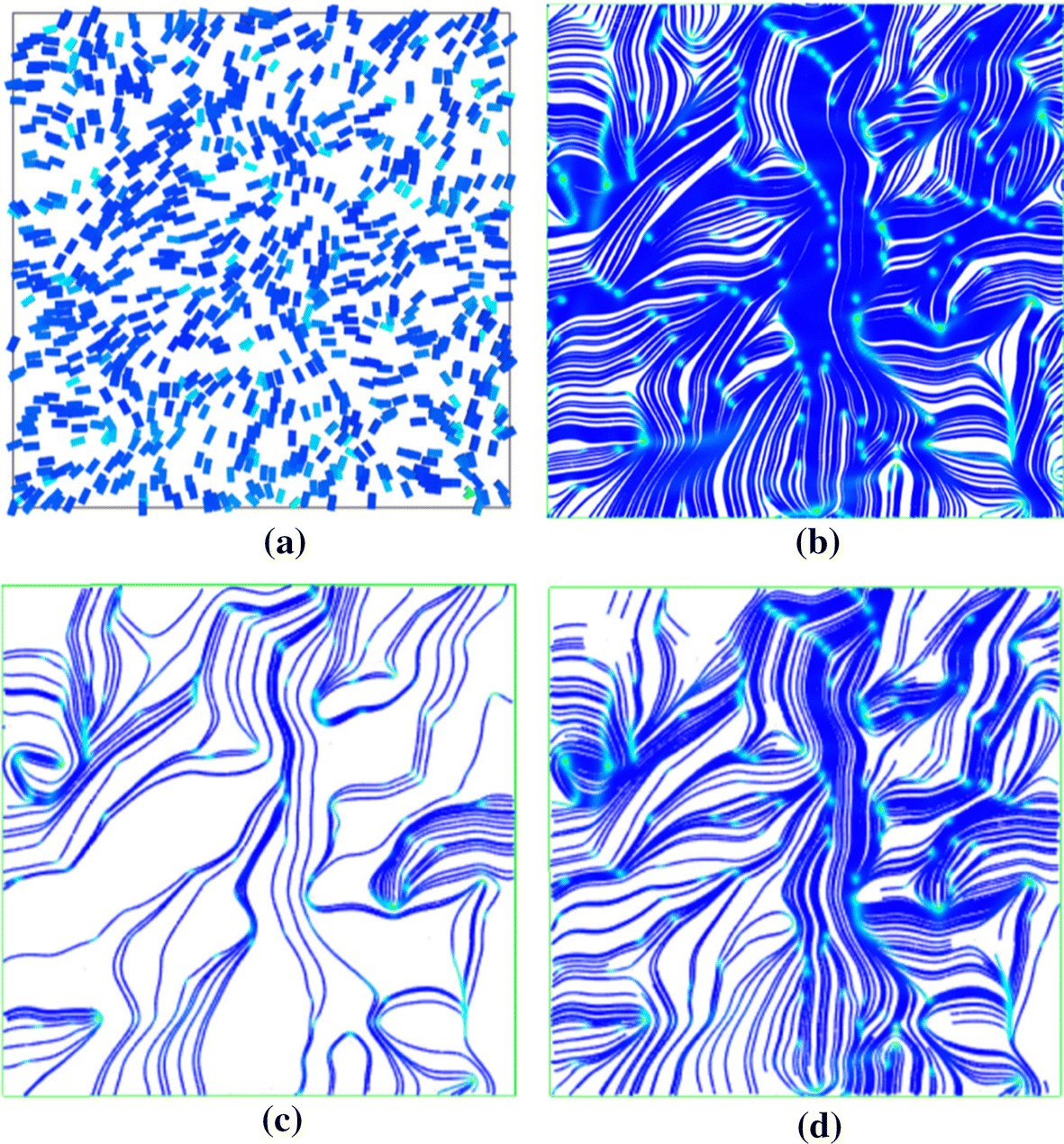A survey on visualization of tensor field | SpringerLink
