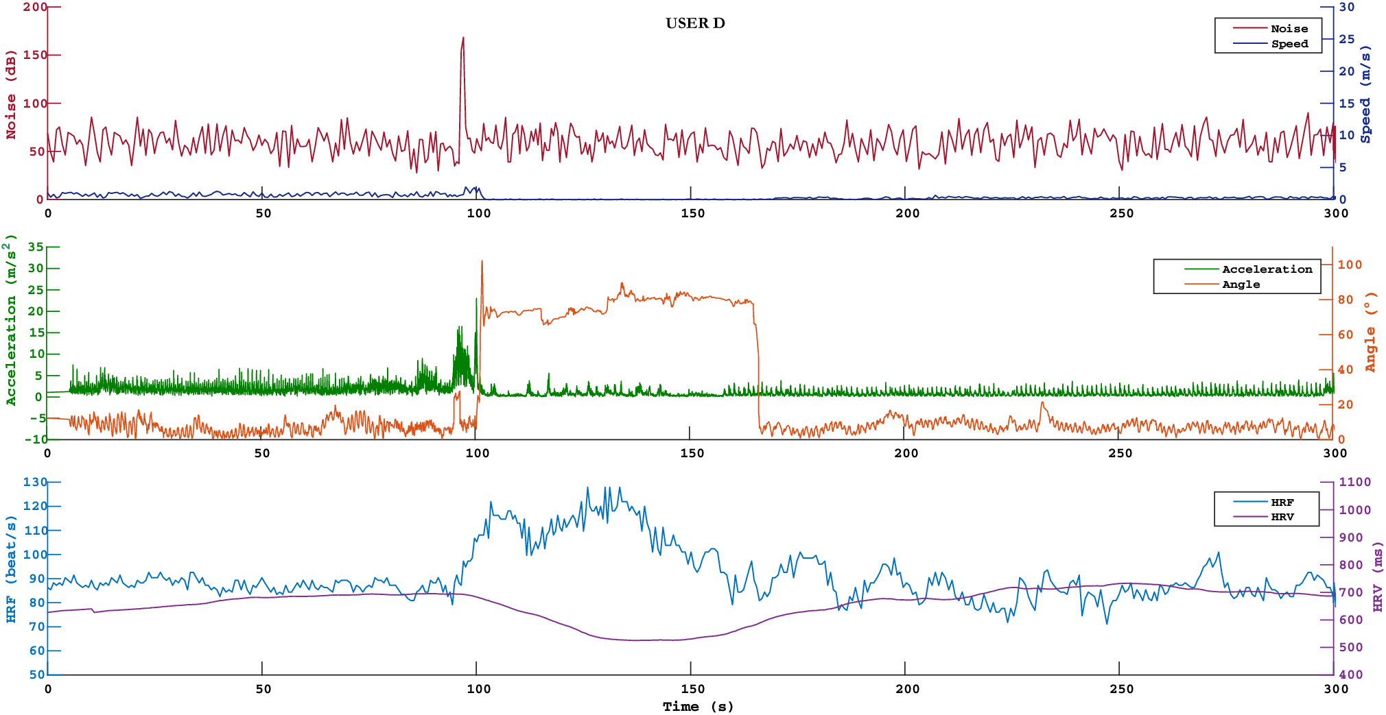 A distributed fuzzy system for dangerous events real-time