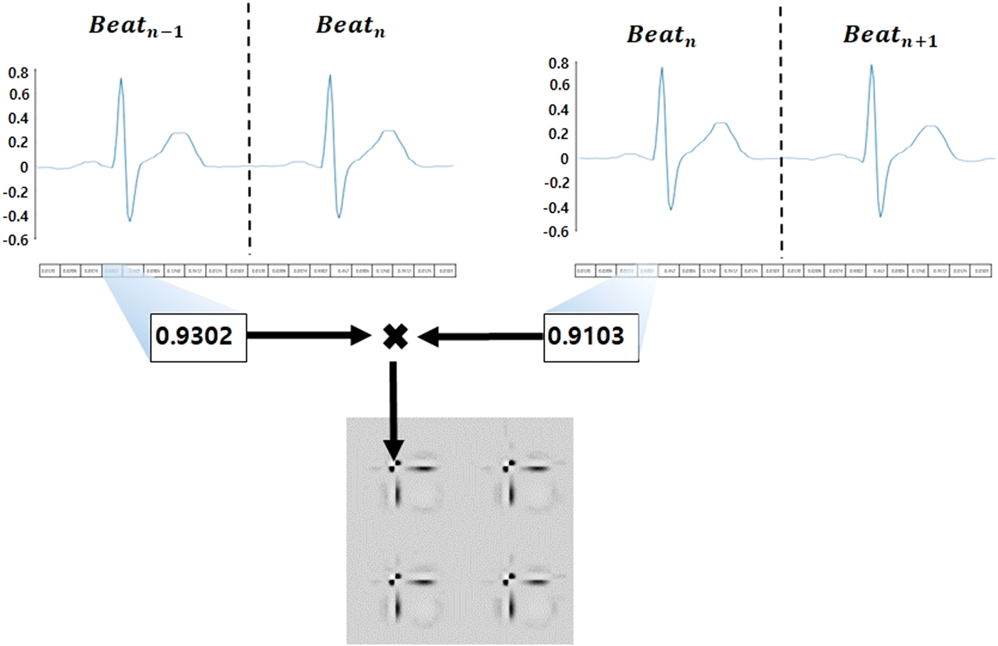 Personal recognition using convolutional neural network with ECG