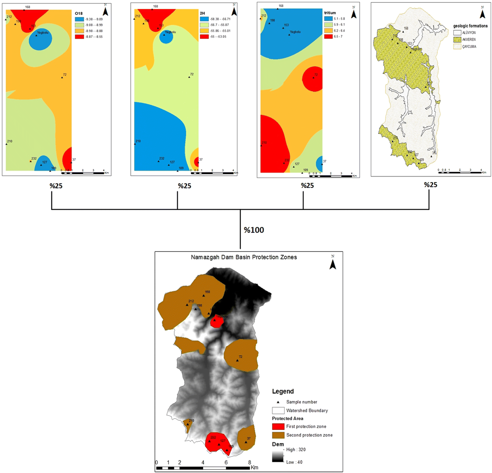 Defining Groundwater Resource Protection Zones In Aquifers
