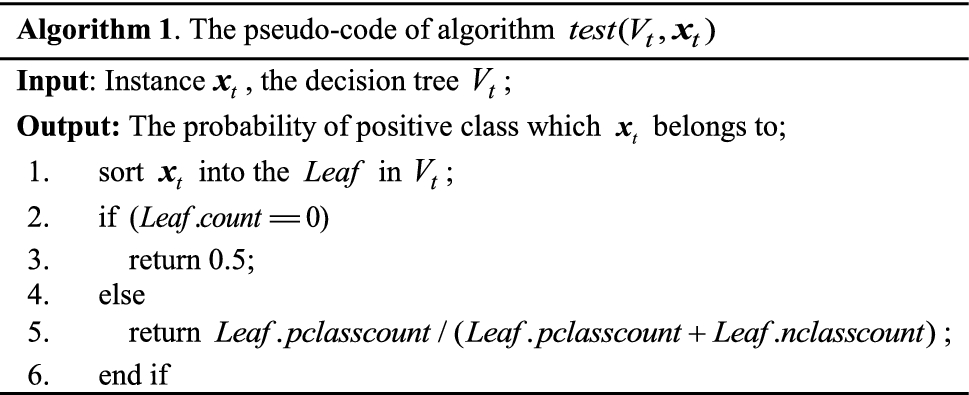 Online transfer learning with multiple decision trees