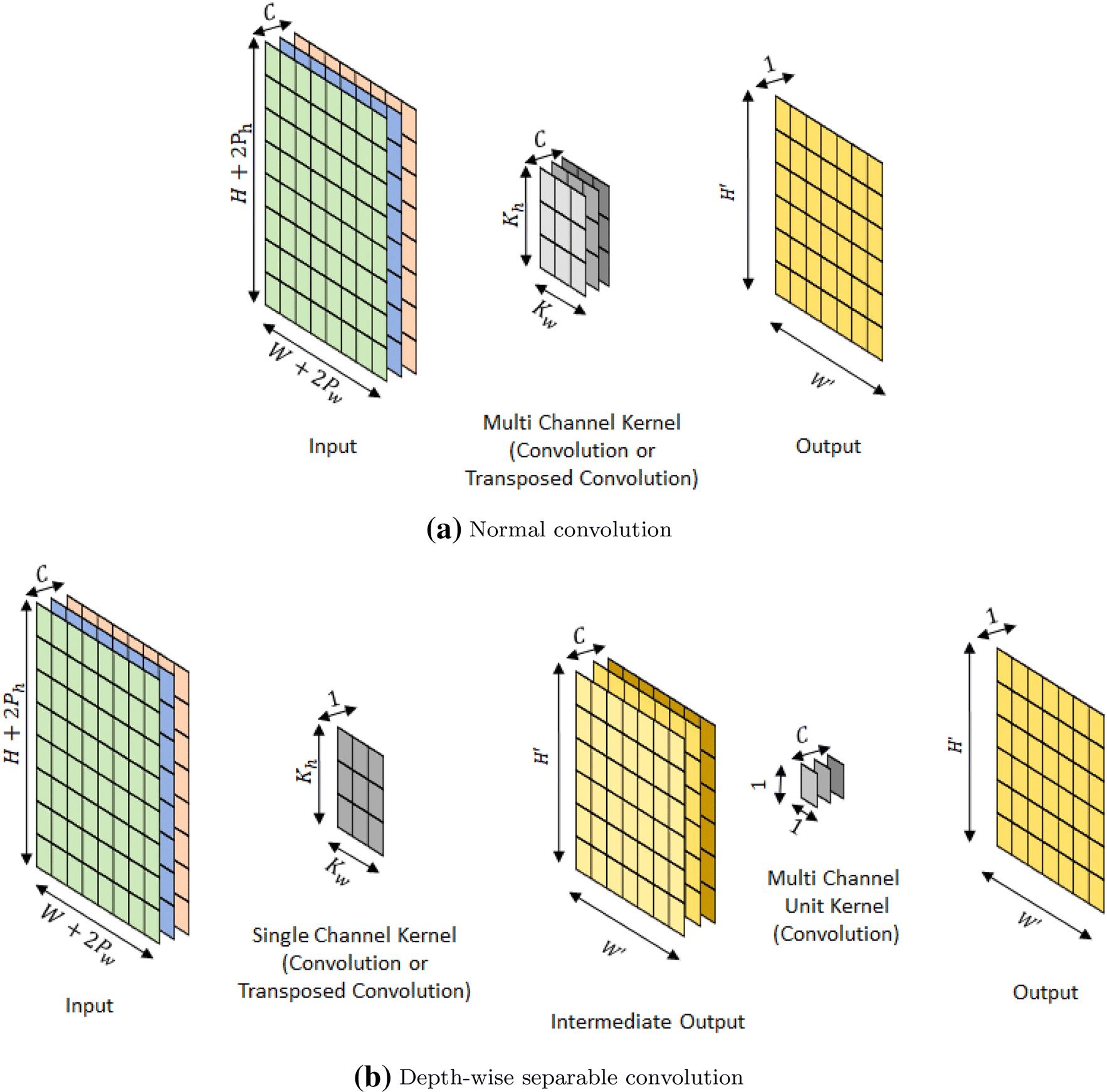 SegFast-V2: Semantic image segmentation with less parameters