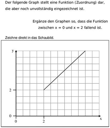 Großzügig Algebra Bereitschaft Arbeitsblatt Bilder - Mathe ...