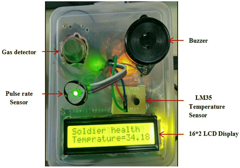 IoT enabled tracking and monitoring sensor for military applications