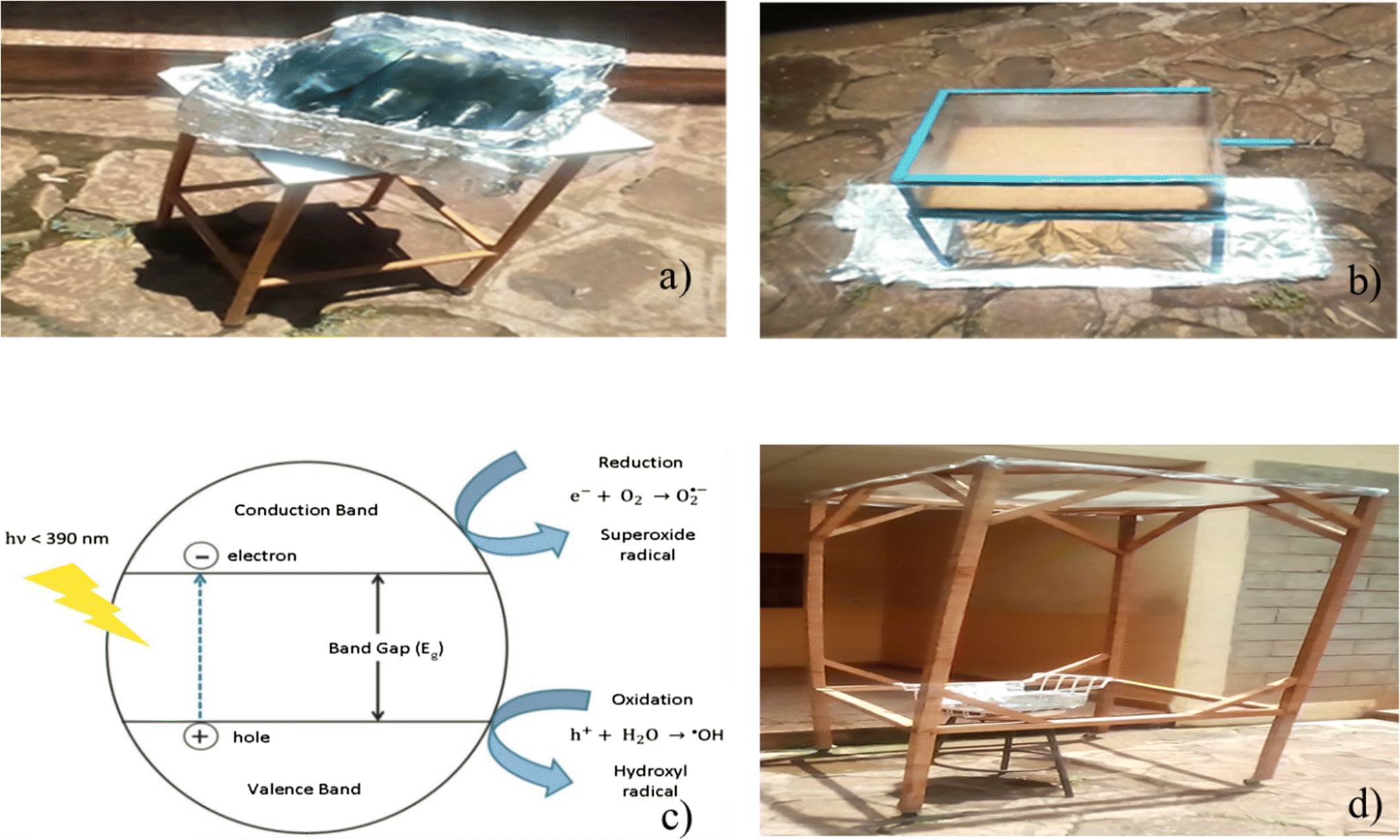 Solar disinfection potentials of aqua lens, photovoltaic and