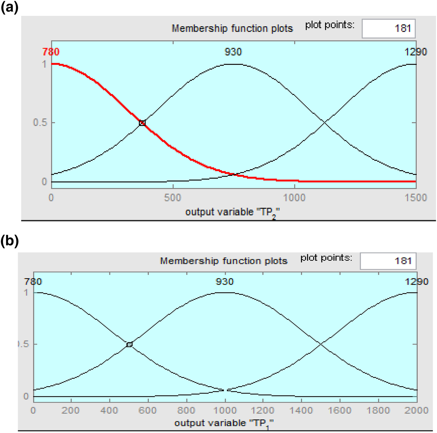 A review of fuzzy logic applications in petroleum exploration