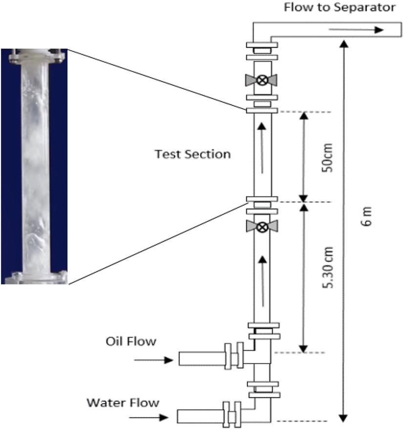 Water Well Schematic Vertical Diagram Tubin on