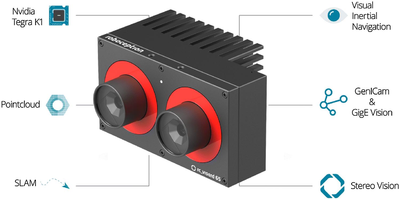 Vision-Based Solutions for Robotic Manipulation and Navigation