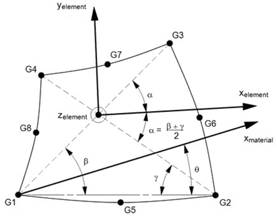 Diagram Hamilton Cast