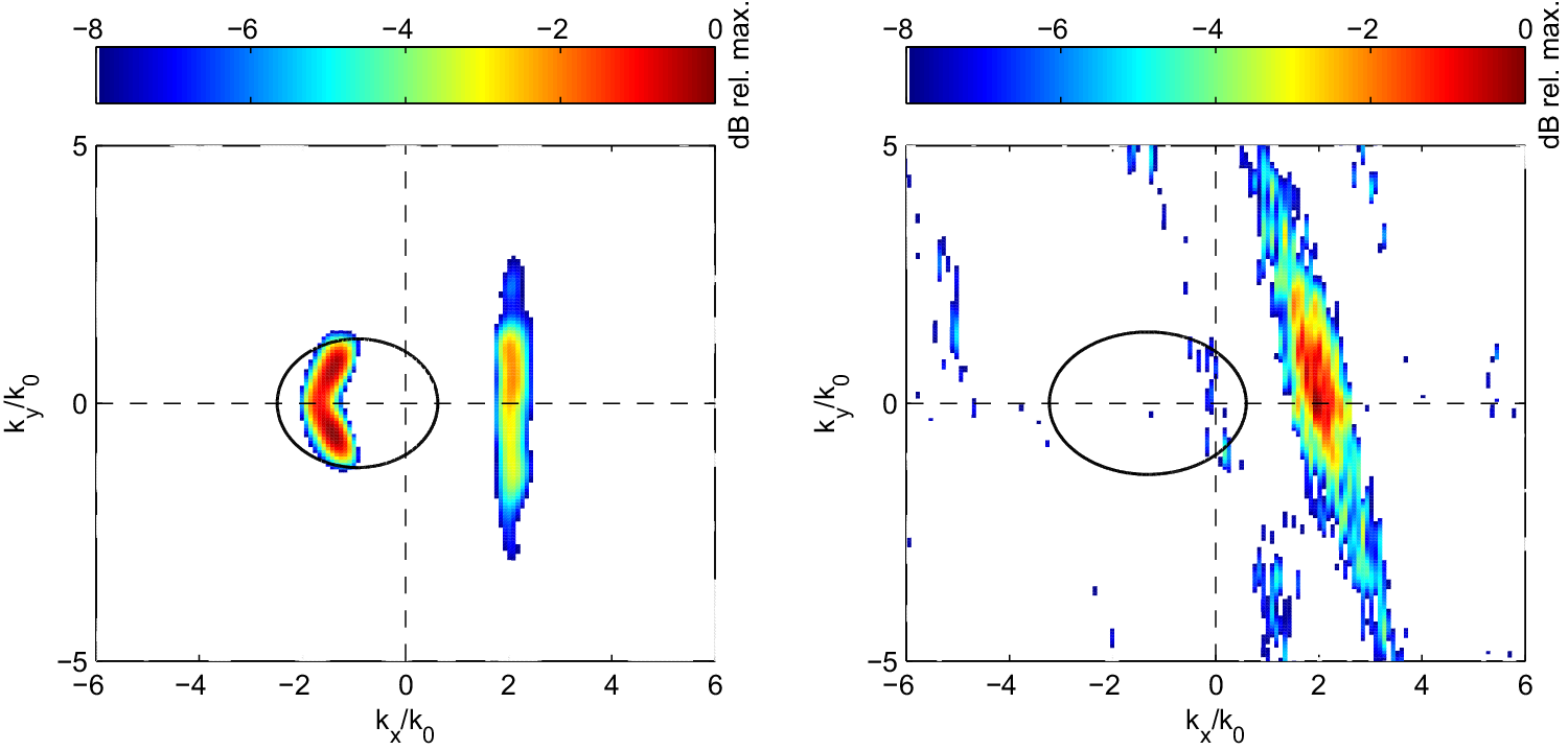A review of acoustic imaging methods using phased microphone arrays