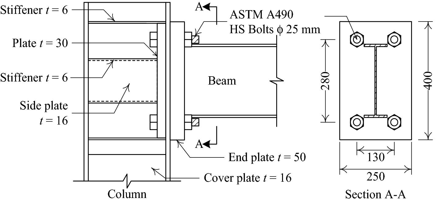 Behavior of Partially Concrete Encased Steel Beams Under Cyclic