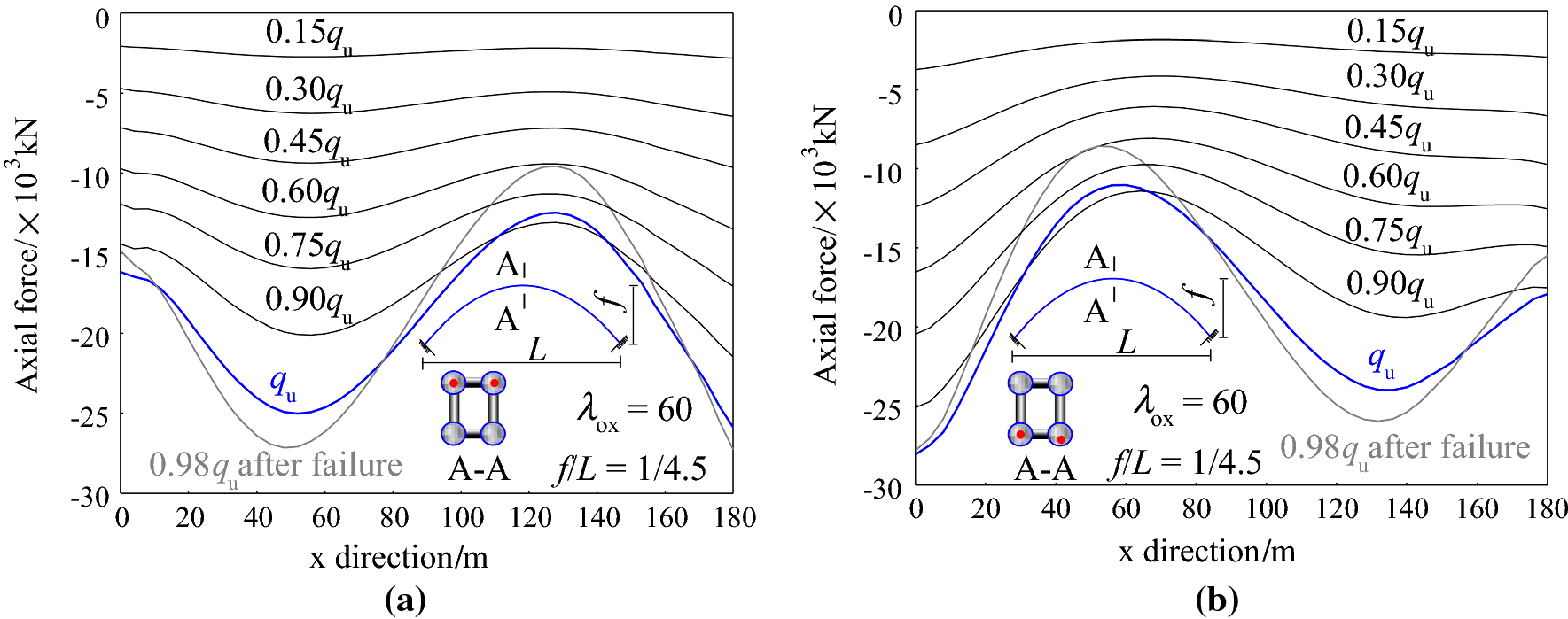 In-Plane Stability of Concrete-Filled Steel Tubular